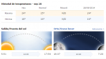 Clima Nacional Mayo 31, Martes
